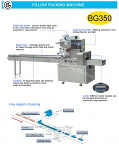 China Full stainless steel 304 sami-automatic packaging flow type aluminum film packing machine  BG-250D on sale