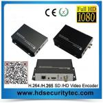 Codificador video H.264 de HDMI/codificador de H.265 HDMI com vídeo de HD & entrada audio