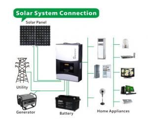 Quality Remote Monitoring With Wifi 4000W 230V Wind Solar Hybrid Controller Inverter for sale