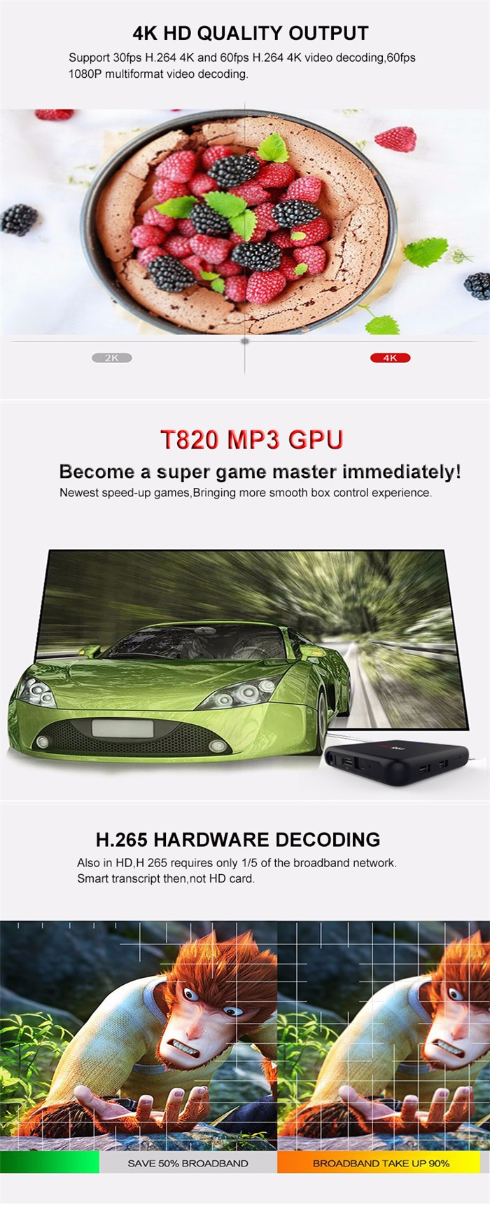 T96 PLUS S912 3G+16G Android 6.0 Marshmallow with Kodi16.1 TV Box Touch Power Button with Circuit Breathing Lamp