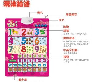 China Mixed group of early childhood sound chart on sale