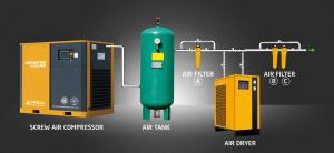 China Factory Direct Price ASME &UL Approved PLC Control Rotary Screw Air Compressors 75kw,100hp on sale