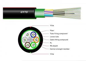 China Multi Purpose Armored Fiber Optic Cable , GYTA / GYTS Aerial Fiber Optic Cable on sale