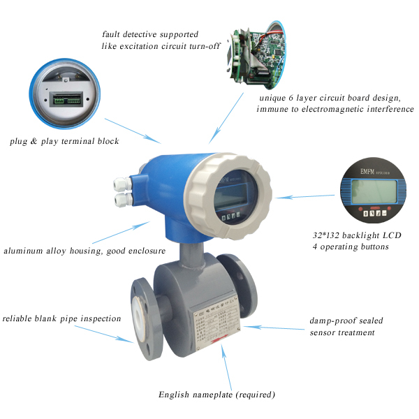 Electronic Water Treatment Product : Magnetic flow meter electromagnetic