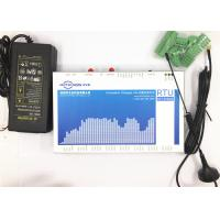 GPS Industrial RTU for Water Flow Meter / Data Logger / Alarm Controller