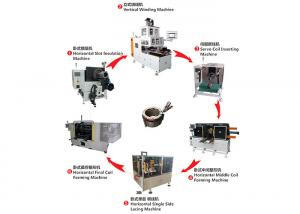 China High Speed Stator Winding Machine Electrical Motor Assembly Line 12 Months Warranty on sale