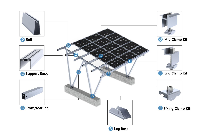 Aluminum Frame For PV Solar Mounting Solar Power Carport for sale ...
