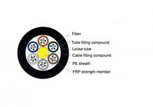Quality GYFTY Multimode Fiber Optic Cable Non - Armored Crush Resistance And Flexibility for sale