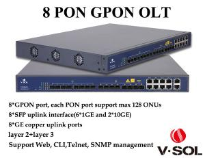 China 8 PON GPON OLT 8 PON port GPON OLT support web,EMS, CLI,Telnet, compatible with any brand ONT,ONU on sale