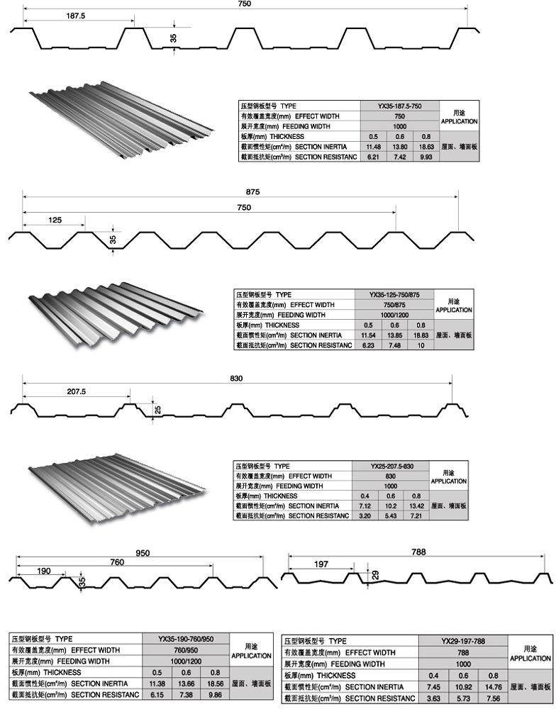 Steel Metal Roof Panel Roll Forming Machine, Roof Panel Roll Former With 5 Ton Decoiler