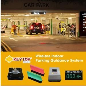 China Parking Assist System on sale