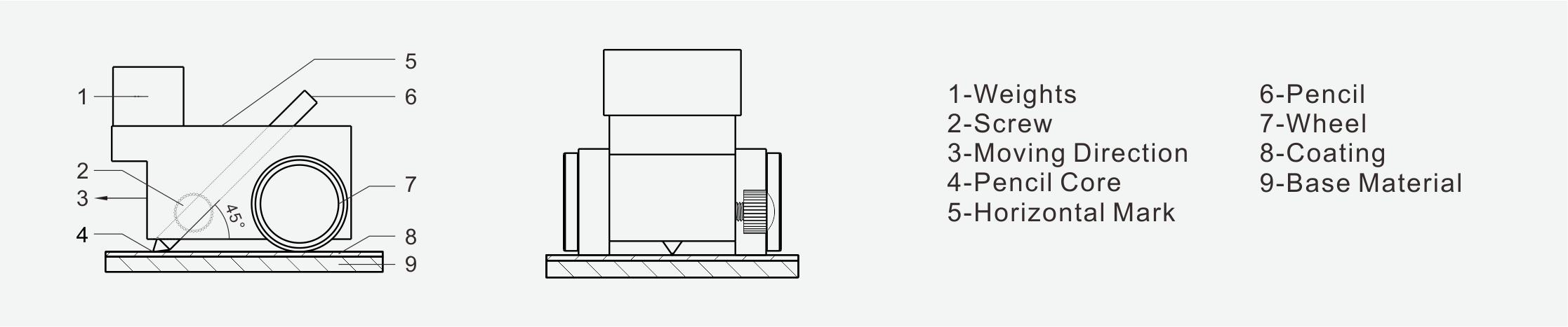 pencil hardness tester rh 120p portable coating hardness meter for
