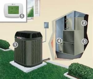 China gas powered heat pump,heat pump gas powered ,air source heat pump on sale