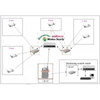Scarecrow ™ CCTV Wireless video surveillance system (16 Wireless HD Camcorder camera )
