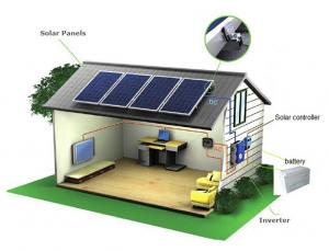 China 20kw Smart Power Application On Off Grid Solar System Equipment List Blue on sale