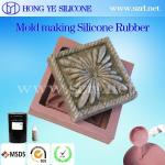 Price of RTV-2 liquid silicone rubber for gypsum mold