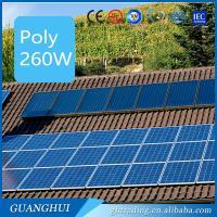 250w Poly solar panel for Syria market