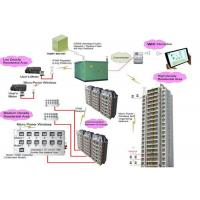 Professional Smart Meter Advanced Metering Infrastructure With GPRS / RF / PLC Module