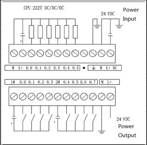 745431deae4a4d3d357d7fd7de94 siemens s7 200 wiring diagram efcaviation com siemens s7-200 wiring diagram at edmiracle.co