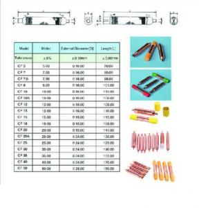China Φ29x0.45x140  copper strainer on sale