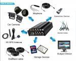 HDD / SSD 3G Mobile DVR