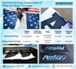 The benefits of choosing a fully Integrated solution combine laser cutting with sublimation.