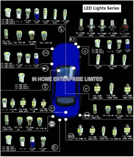 262.5LM Yellow / Amber Indicator Bulbs RAu003e85 With 21PCS 3014 SMD