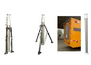 Portable Telescoping Mast