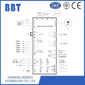 China CDE501 series of MINI vector converter same as ABB SIMENS DELTA INVT on sale