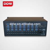 VGA Video Wall Controller for video wall system HDMI DVI VGA AV YPBPR IP RS232 1920*1200
