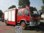Isuzu fvr fire truck manufacturers water tank 6m3 fire fighting sprinklers