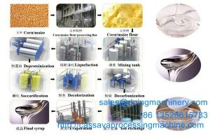 China glucose syrup production machine/ glucose fructose processing