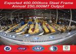 Easy Assembled Precision Steel Warehouse / Light Steel Frame Buildings