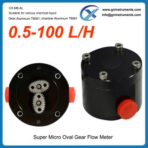China low cost water flow meter, better than Grico low cost water flow meter on sale