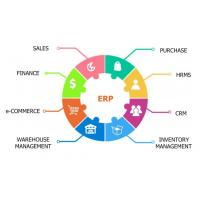 Enterprise Resource Planning Erp Cloud Computing , Cloud Accounting Software
