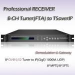 IPの出入口の専門の受信機IPへのRFR1108_T/T2 IPTVの出入口8*DVB-T/T2はUDPの議定書の8*SPTSで、出力しました