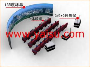 China 3D 4D 5D 6D Cinema Theater Movie Motion Chair Seat System Furniture equipment facility suppliers factory on sale