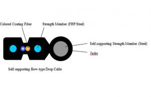 China Self-Supporting Bow-Type Indoor Fiber Optic Cable Premises Distribution on sale