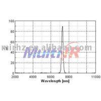 IR coating narrow bandpass7450nm