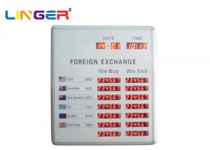 China Luxury Standard Led Exchange Rate Display Currency Rate Panel Long Life on sale