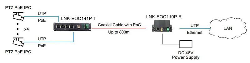 4 Port EOC transmitter 4.jpg