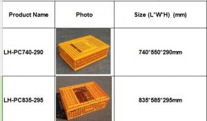 China Poultry transport crate for chicken /Live chicken transport cage on sale