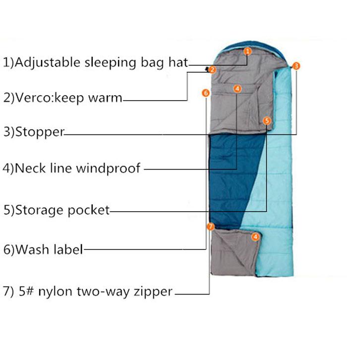 Envelope sleeping bag 5.jpg