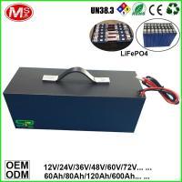 China 12V/24V/36V/48V Lifepo4 Prismatic Battery Home Solar System Backup Power Storage on sale