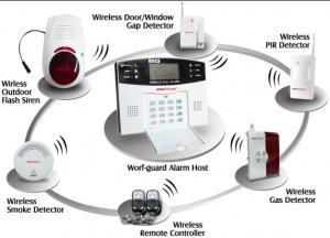 China Intelligent GSM Alarm System(YL-007M2B) With LCD Screen, Flash Siren PIR Sensor And Keypad on sale