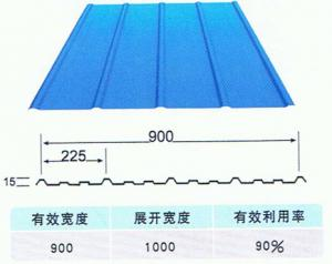 China Pre galvanized, stainless steel, color painted corrugated steel roofing sheets on sale