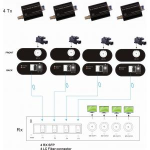 China SDI camera fiber management system for 2018 Russian World Cap on sale