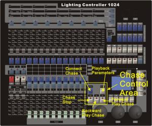 China DMX 512/1990 DMX LED Controller Up To 1024 DMX Channels , Output With Optical Isolated on sale
