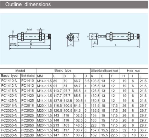 AC / AD Types Pneumatic Components Hydraulic Shock Absorber