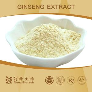 China Natural Organic Red Ginseng Extract 35% HPLC on sale